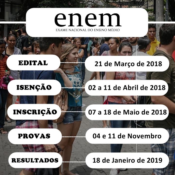 Confira o cronograma do Enem 2018 → Inscrição em maio
