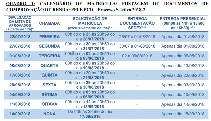 calendário de matriculas ufu 2018 vestibular